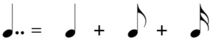 Doppelt punktierte Viertelnote aufgeteilt