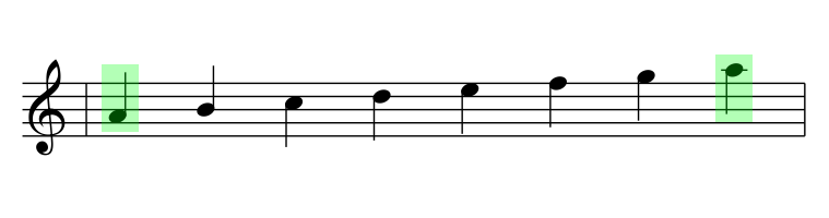A-Moll Rahmentöne