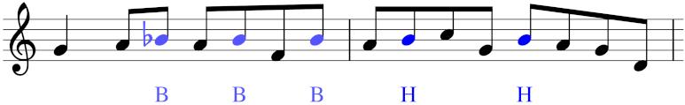 Versetzungszeichen über zwei Takte